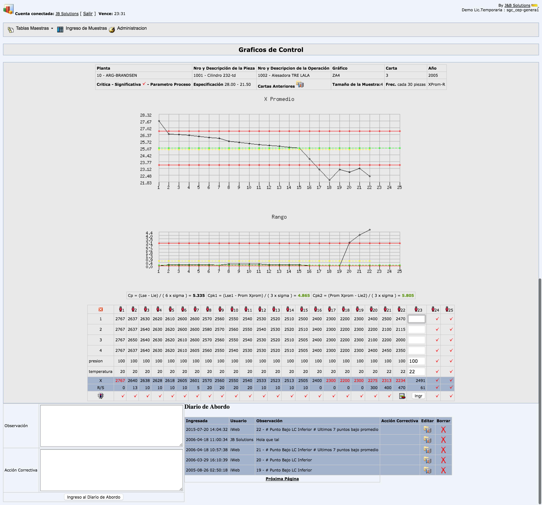 iCEP Control Estadístico de Procesos